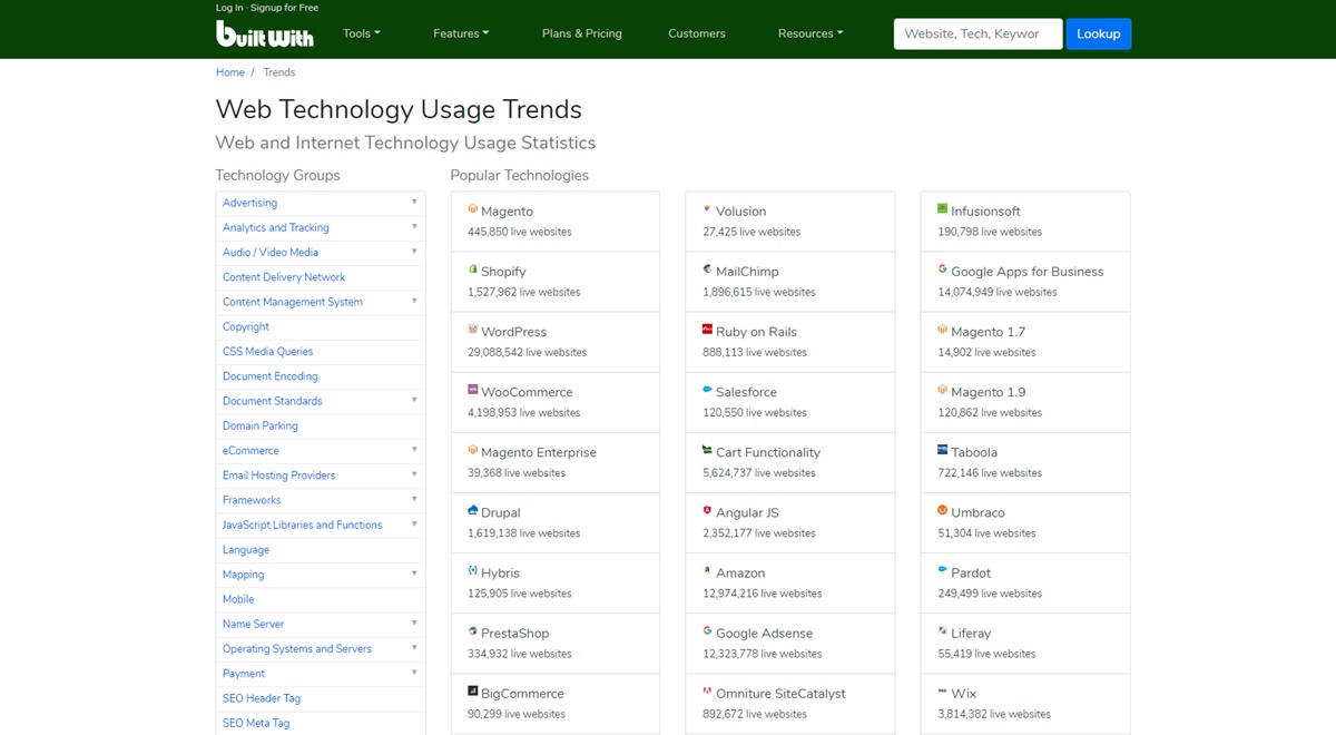 find shopify stores on google