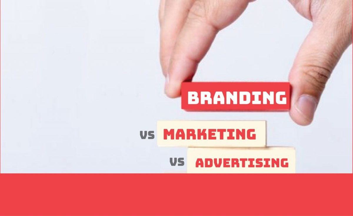 Marketing and Advertising: the similarities