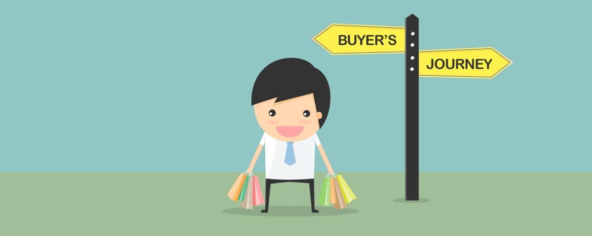 Buyer's journey Inbound Sales strategy