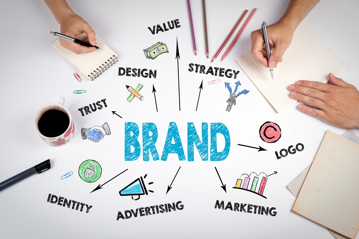 Brand Development Definition, Process and Successful Examples