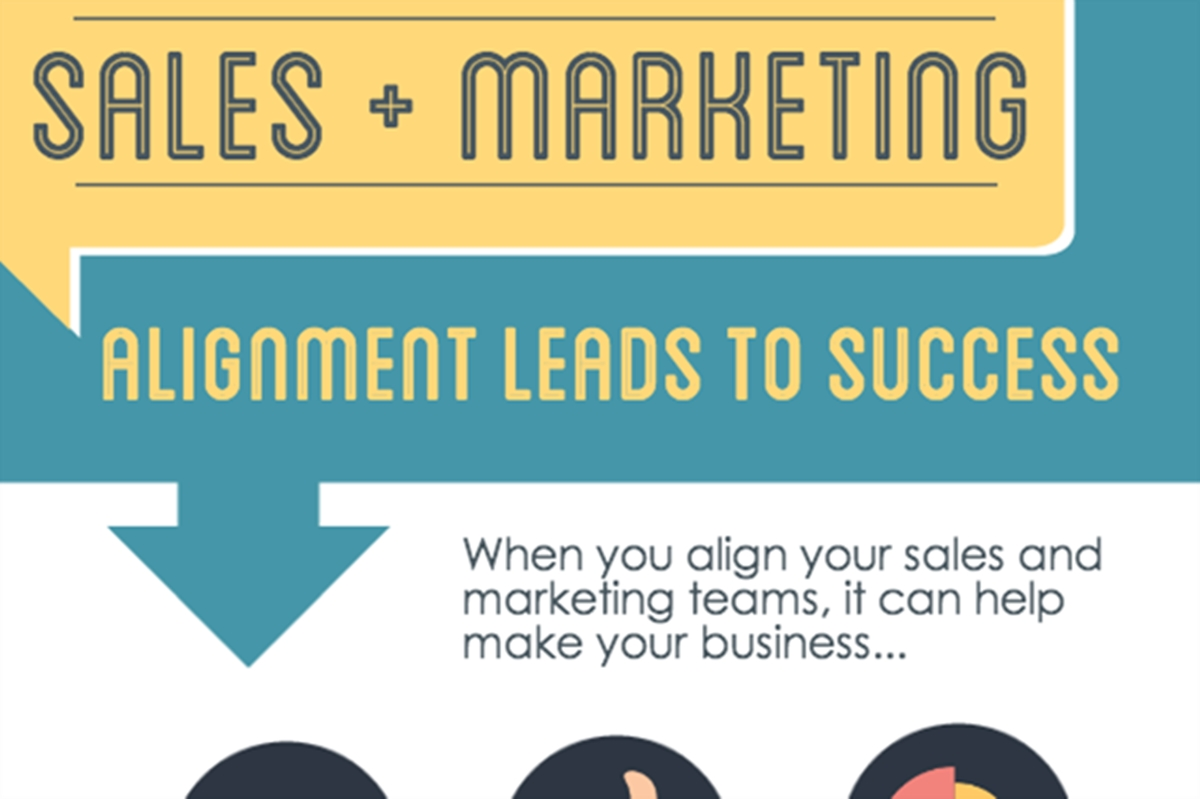The importance of marketing and sales alignment