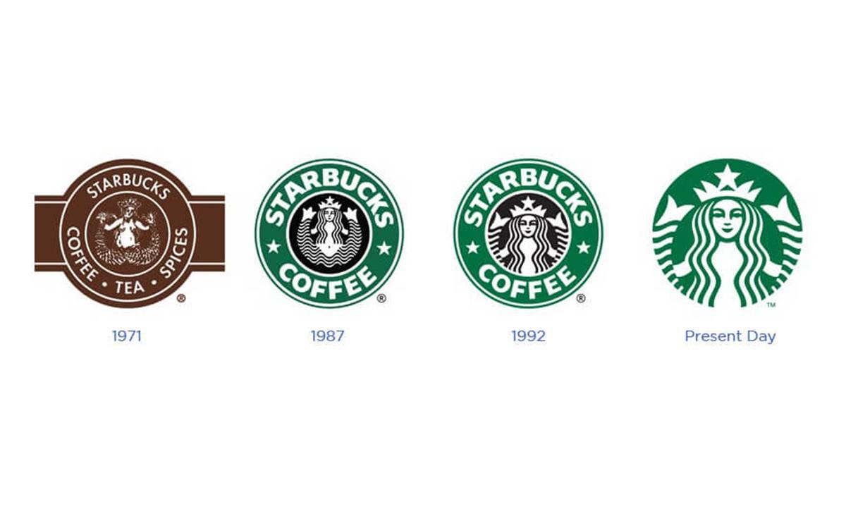 Create A Logo For Business: starbucks