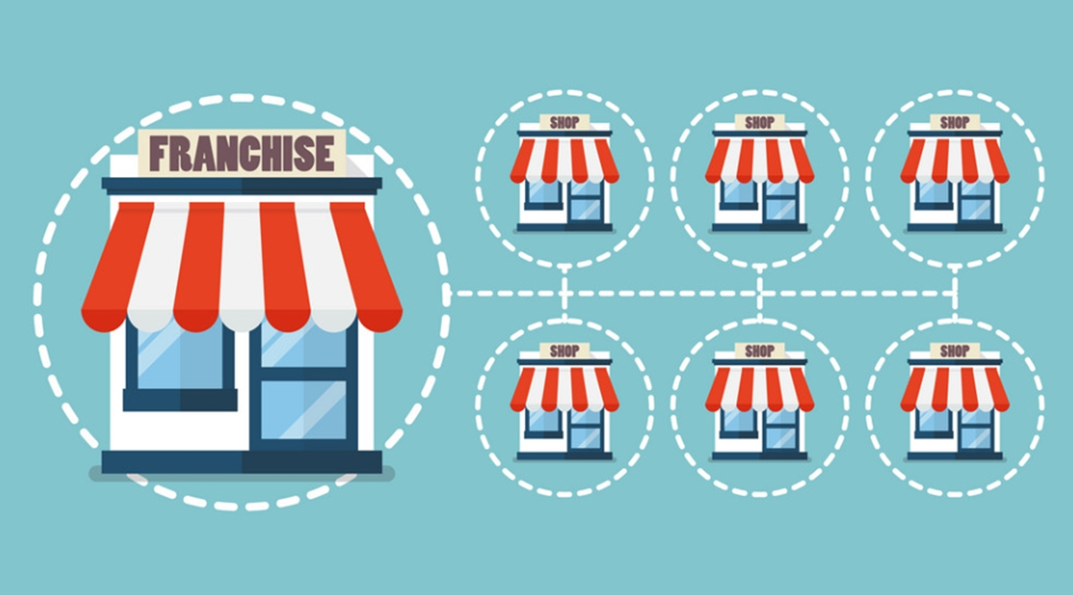 Franchising is a common form of the contractual vertical marketing system