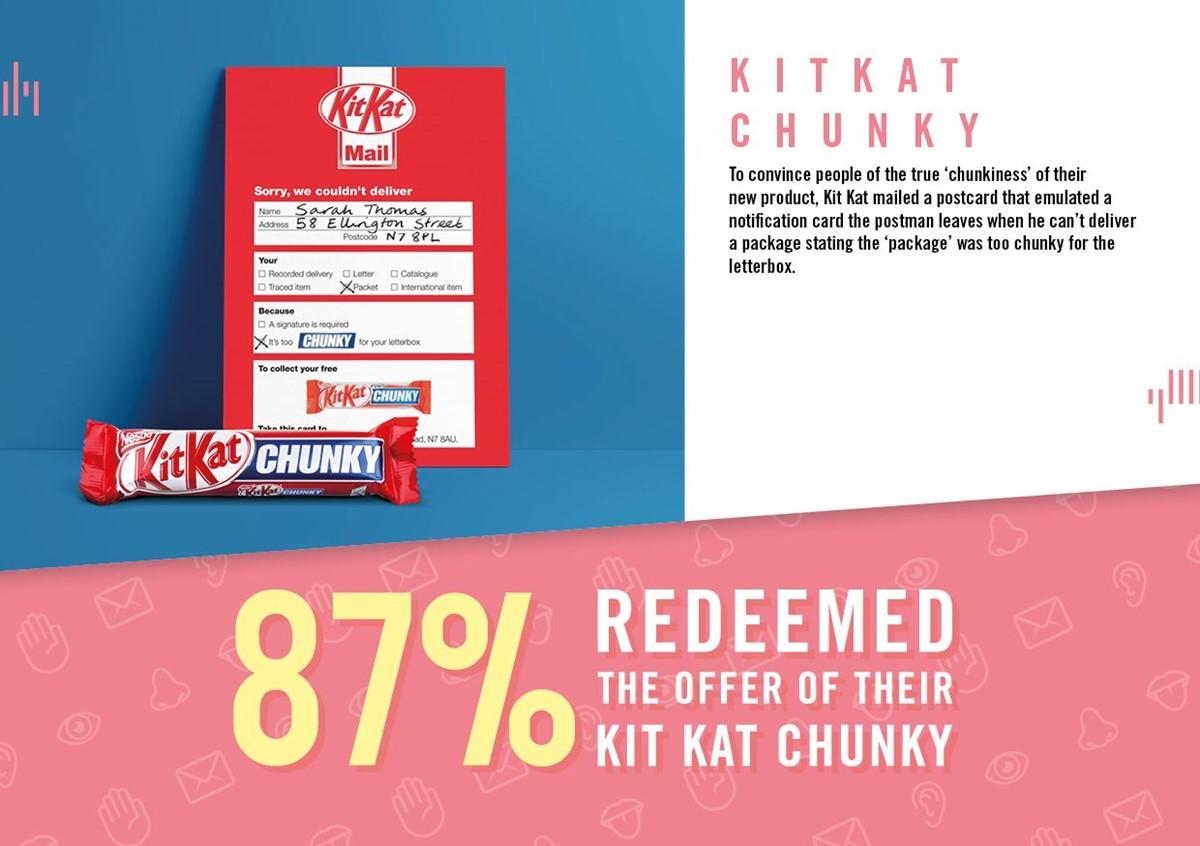 KitKat Chunky mail