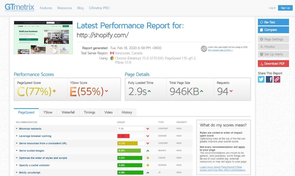 Assess your Shopify speed: Gtmetrix