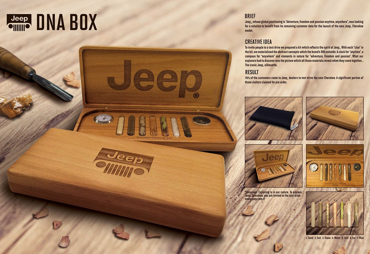 Jeep DNA boxes