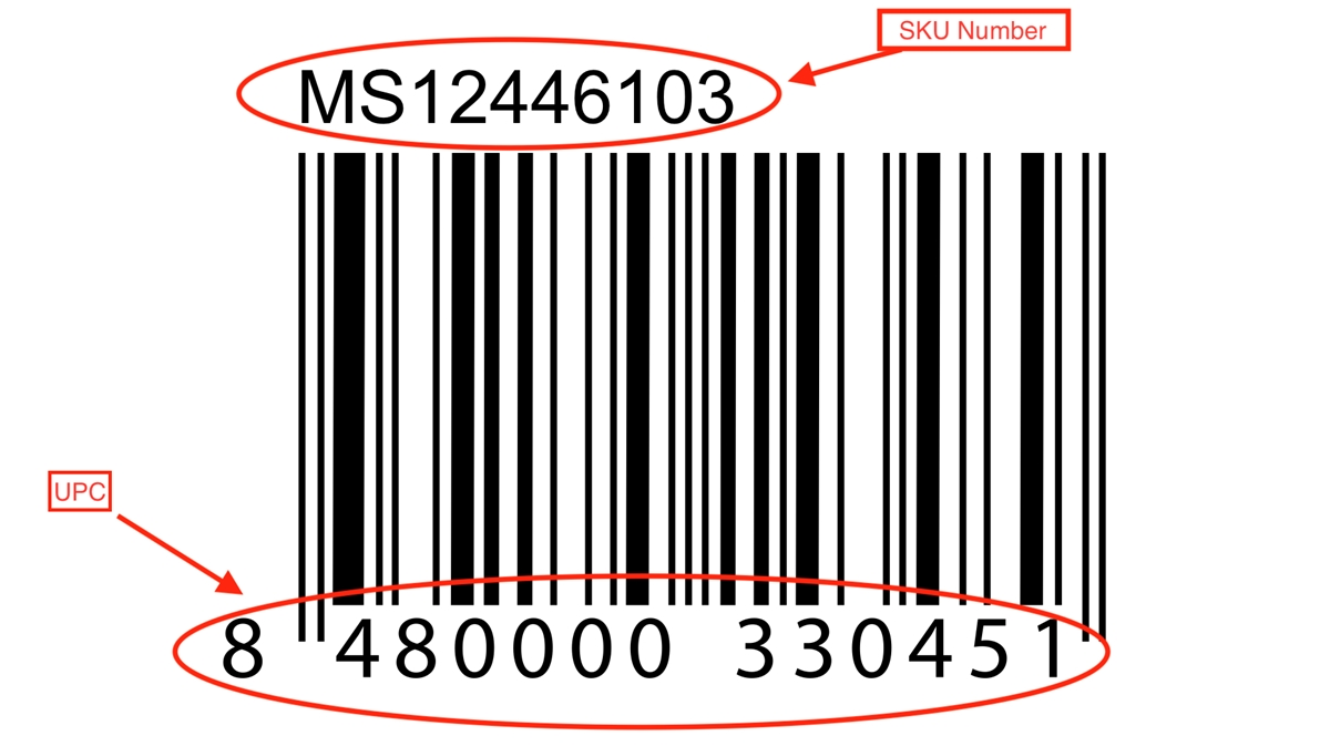 Differences between SKU number and UPC code