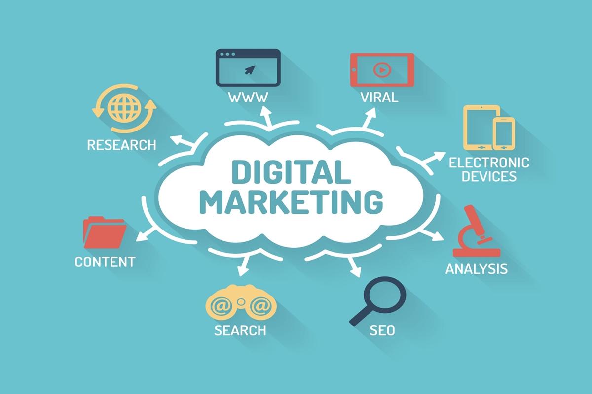 How-tos for digital marketing.