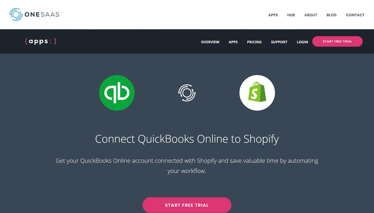 Integrate Shopify with Quickbooks