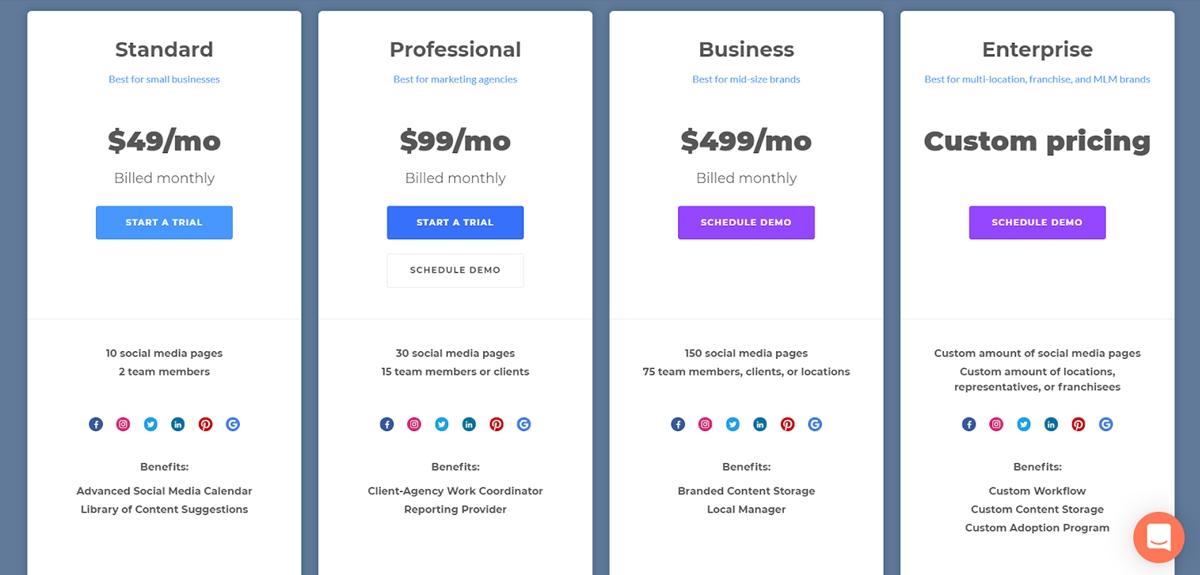 Promo Republic's pricing plans